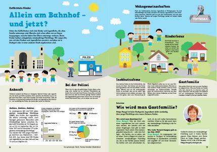 Stuttgarter Kinderzeitung zum Thema Geflüchtete Kinder.